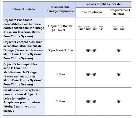 DC90-stabilisations-differentes.jpg